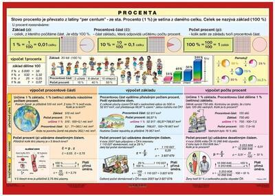 Procenta-cz A4 - 1