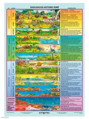 Geologická historie Zemé-cz A4 - 1