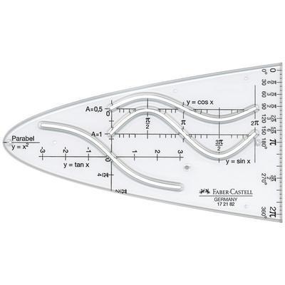 Faber-Castell Rýsovací šablona - parabola