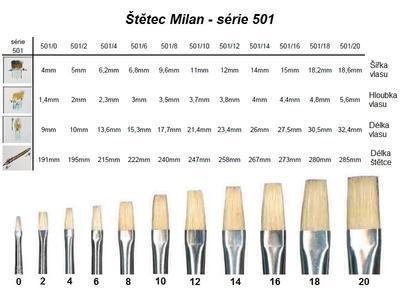 Štětec Milan série 501 - plochý, č. 10 - 2