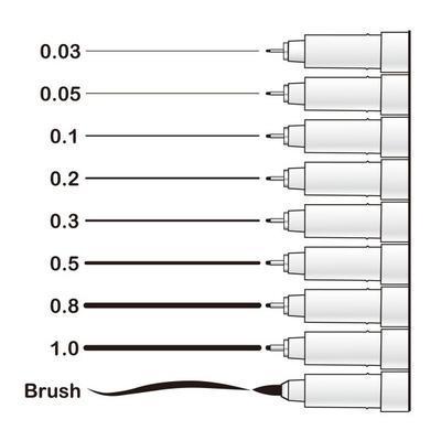Marvy Technický popisovač černý - 0,1 mm - 2