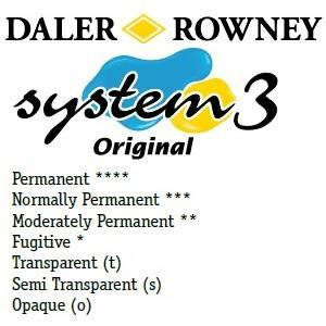 Daler & Rowney - System 3 Original - florescent yellow 681, tuba 75ml - 2