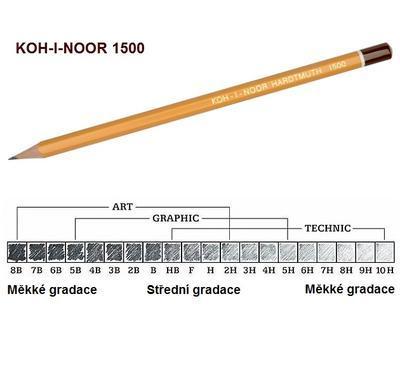 Sada grafitových tužek 1500 TECHNIC - 12ks, HB - 10H - 2