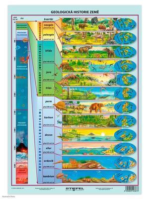 Geologická historie Zemé-cz A4 - 2