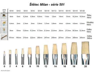 Štětec Milan série 501 - plochý  č. 8 - 2