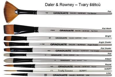 Daler & Rowney Simply Gold Taklon Synthetic - Sada štětců, 4 ks - 2
