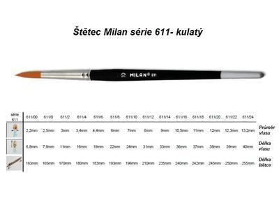 Štětec Milan série 611 - kulatý, č. 22 - 2