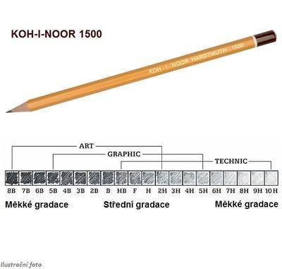 Sada grafitových tužek 1500 GRAPHIC - 12ks, 5B - 5H - 2