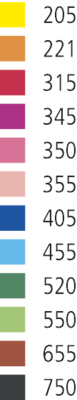 Stabilo EASYcolors 332/405 Pastelka pro praváky - ultramarínová modř - 3