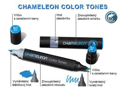 Chameleon Color Tones  Peony Pink - PK4 - 3