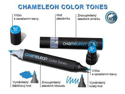 Chameleon Color Tones - 5 ks, pleťové tóny - 3