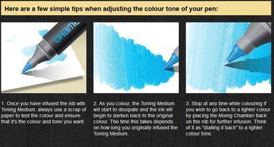 Chameleon Color Tones - 5 ks, Pastel Tones      - 3